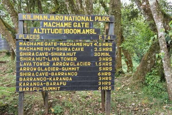 Mount Kilimanjaro Routes