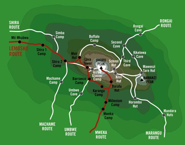 Mount Kilimanjaro Trails