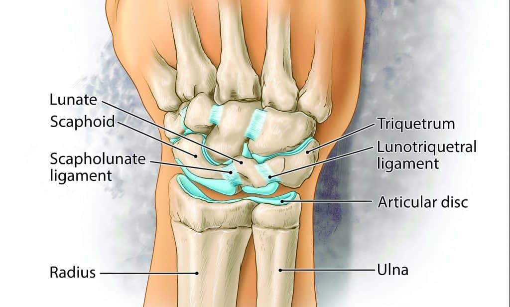 Rock climbing wrist injury
