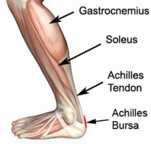 rock climbing foot injury